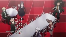 Danganronpa The Animation - 12.mkv
